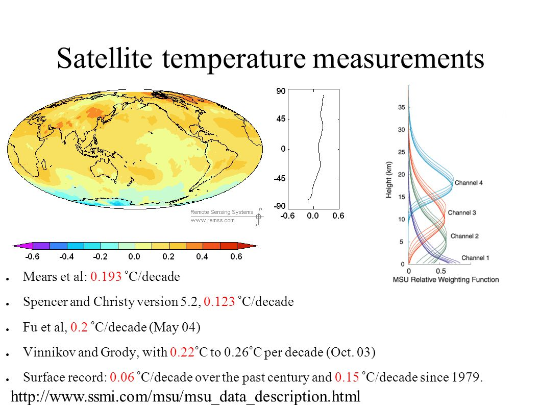 Satellite temperature measurements ● Mears et al: 0.193 °C/decade ● Spencer and Christy version 5.2, 0.123 °C/decade ● Fu et al, 0.2 °C/decade (May 04) ● Vinnikov and Grody, with 0.22°C to 0.26°C per decade (Oct.