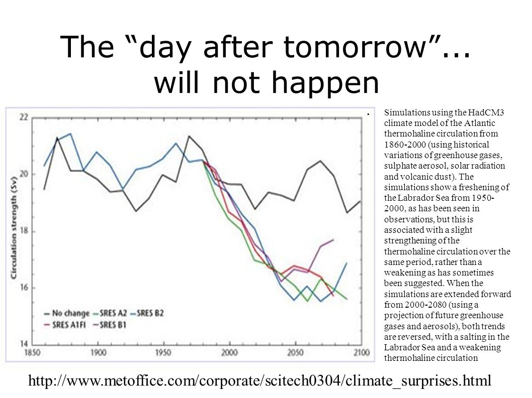 The day after tomorrow ...