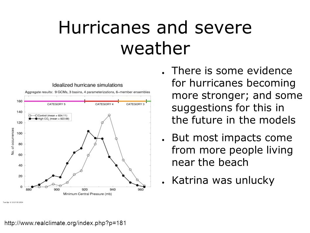 Hurricanes and severe weather ● There is some evidence for hurricanes becoming more stronger; and some suggestions for this in the future in the models ● But most impacts come from more people living near the beach ● Katrina was unlucky http://www.realclimate.org/index.php p=181