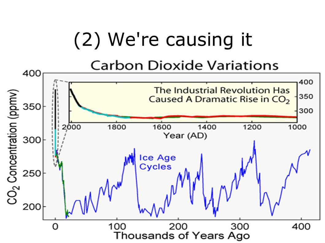 (2) We re causing it