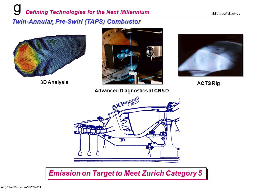 g Defining Technologies for the Next Millennium GE Aircraft Engines AT(PC)-990712/12–10/12/2014 3D Analysis ACTS Rig Twin-Annular, Pre-Swirl (TAPS) Co
