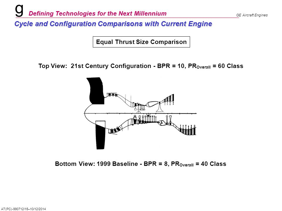 g Defining Technologies for the Next Millennium GE Aircraft Engines AT(PC)-990712/15–10/12/2014 Cycle and Configuration Comparisons with Current Engin