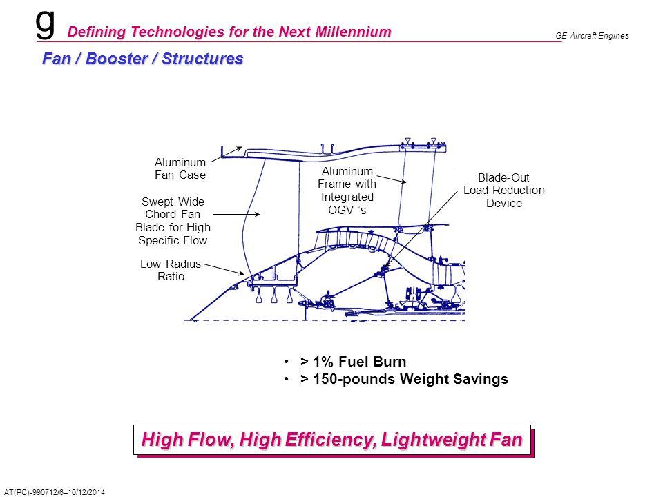 g Defining Technologies for the Next Millennium GE Aircraft Engines AT(PC)-990712/6–10/12/2014 High Flow, High Efficiency, Lightweight Fan Fan / Boost