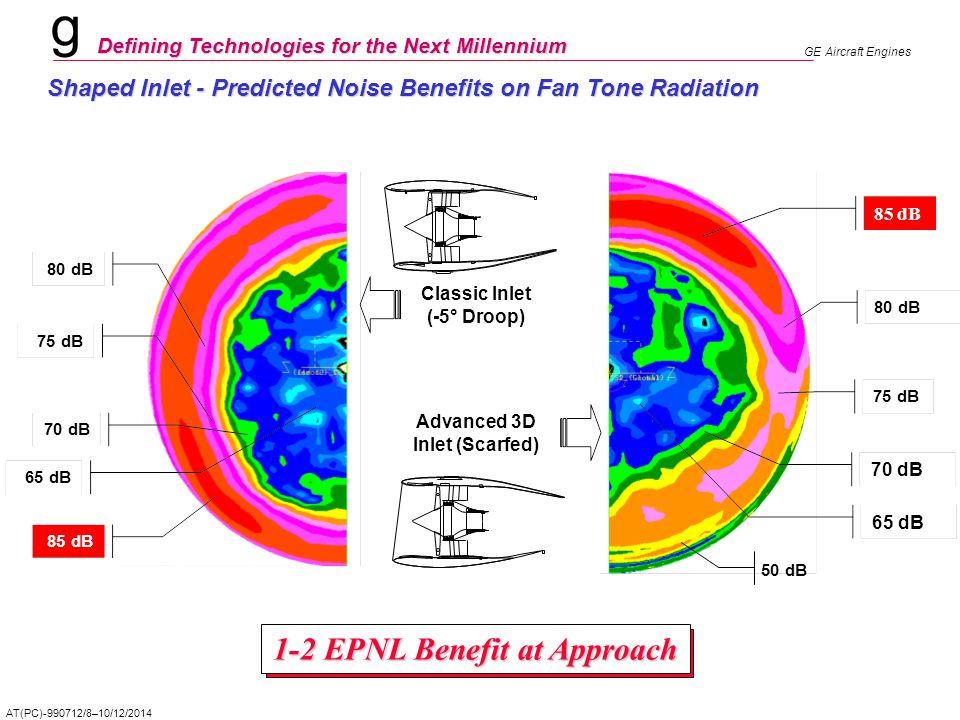 g Defining Technologies for the Next Millennium GE Aircraft Engines AT(PC)-990712/8–10/12/2014 80 dB 85 dB 75 dB 70 dB 65 dB 80 dB 85 dB 75 dB 70 dB 6