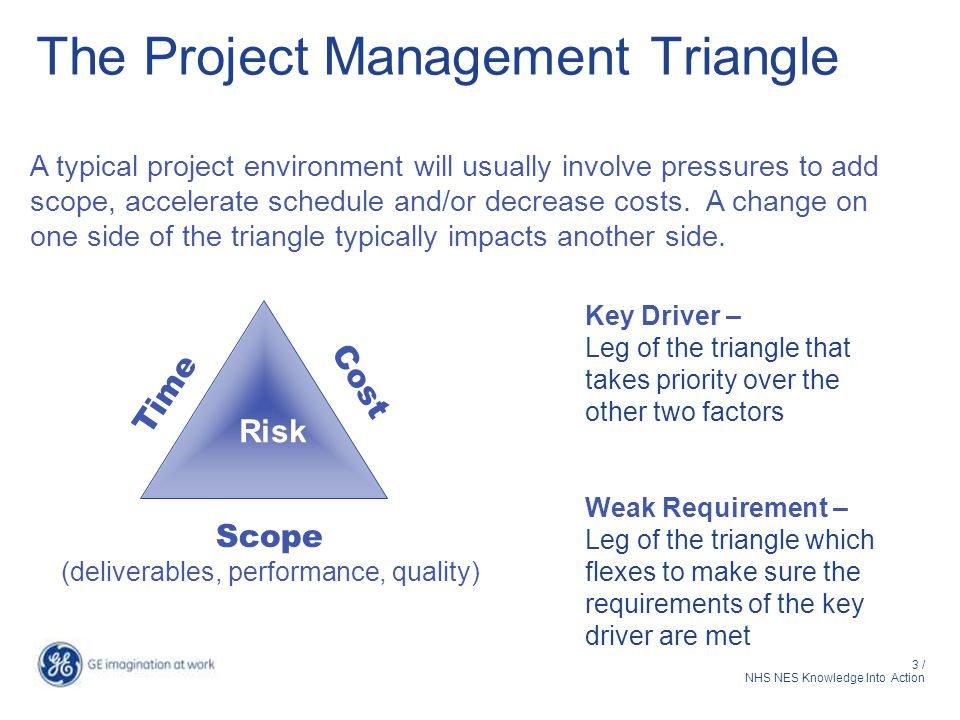 3 / NHS NES Knowledge Into Action The Project Management Triangle A typical project environment will usually involve pressures to add scope, accelerate schedule and/or decrease costs.
