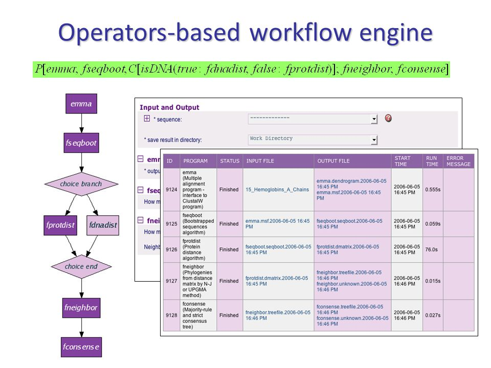 Operators-based workflow engine