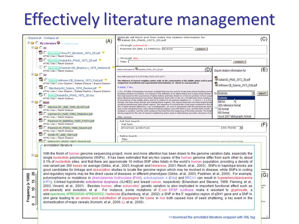 Effectively literature management