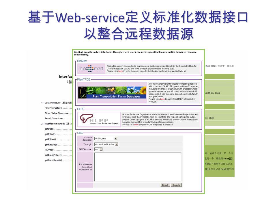 基于 Web-service 定义标准化数据接口 以整合远程数据源
