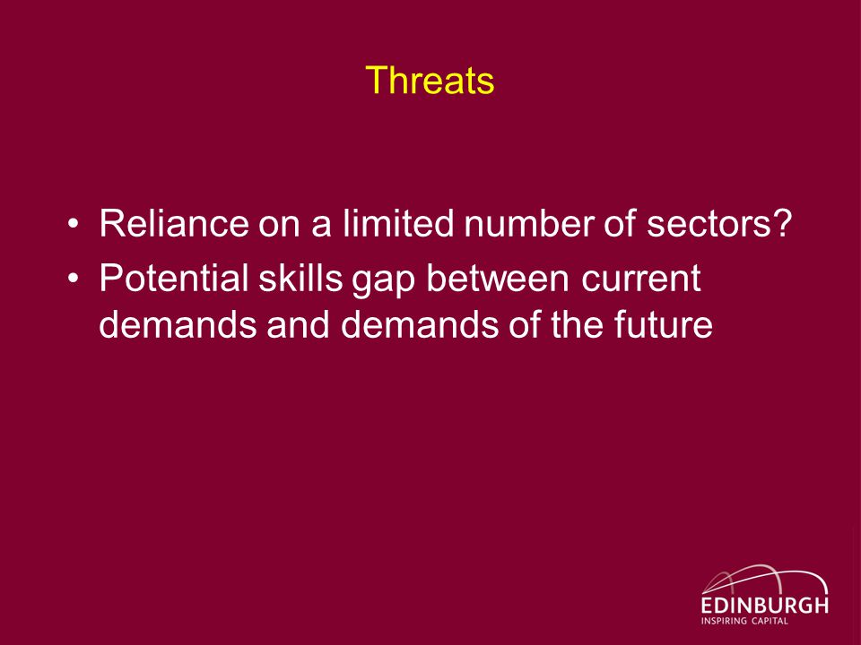 Threats Reliance on a limited number of sectors.