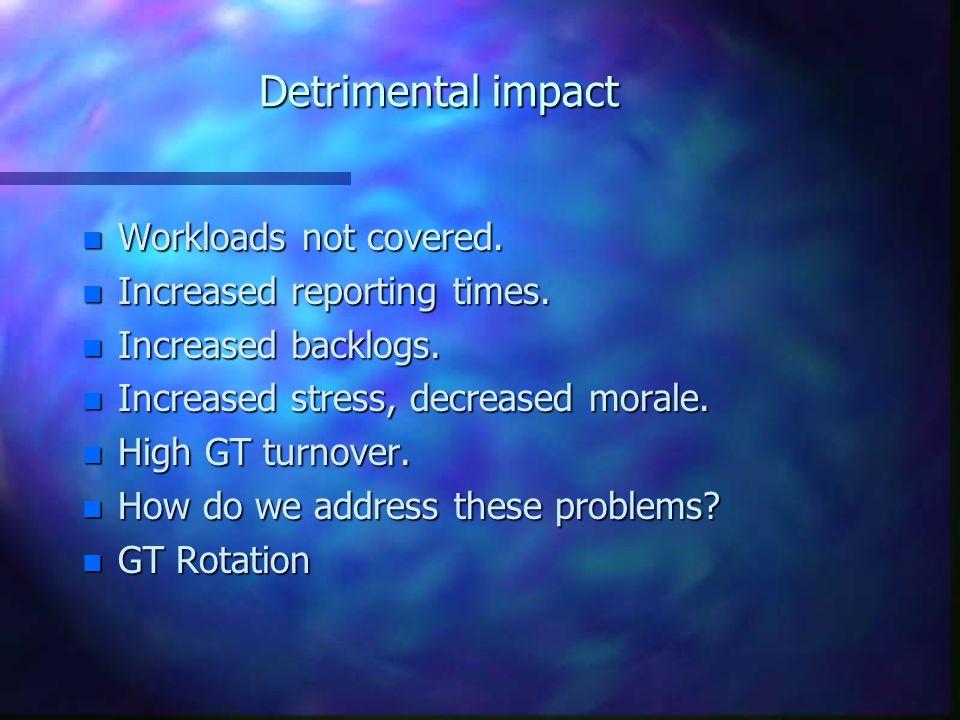 Genetic Technologist Rotation n Workload cover n GT training n GT competence n CPD n Career progression n Decrease GT turnover.