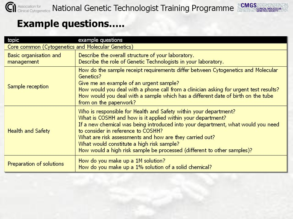 National Genetic Technologist Training Programme Example questions…..