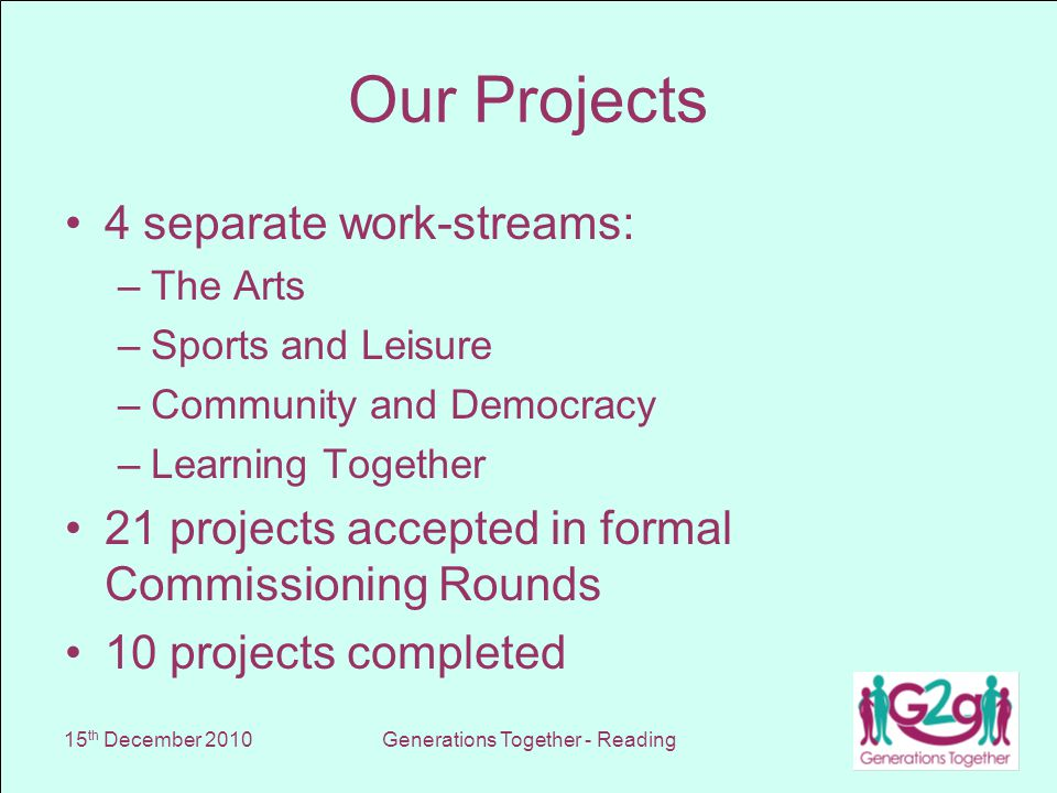 15 th December 2010Generations Together - Reading Our Projects 4 separate work-streams: –The Arts –Sports and Leisure –Community and Democracy –Learning Together 21 projects accepted in formal Commissioning Rounds 10 projects completed
