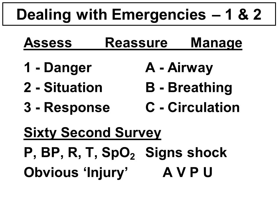 Dealing with Emergencies – 1 & 2 AssessReassureManage 1 - DangerA - Airway 2 - SituationB - Breathing 3 - ResponseC - Circulation Sixty Second Survey P, BP, R, T, SpO 2 Signs shock Obvious 'Injury'A V P U