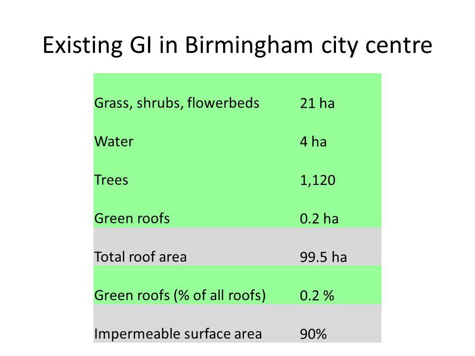 Potential GI in Birmingham city centre Birmingham city centre is densely urbanised.