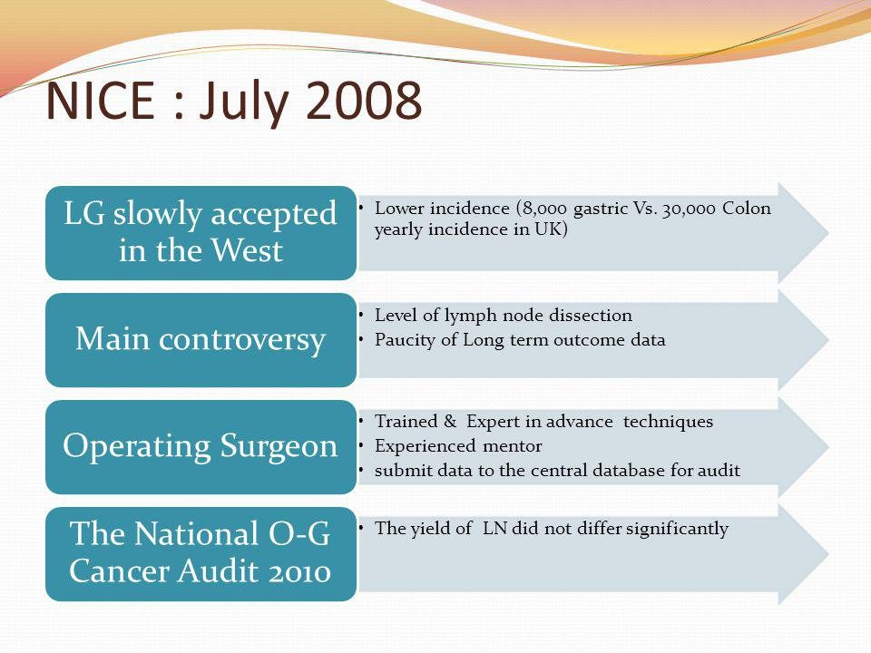 NICE : July 2008 Lower incidence (8,000 gastric Vs. 30,000 Colon yearly incidence in UK) LG slowly accepted in the West Level of lymph node dissection