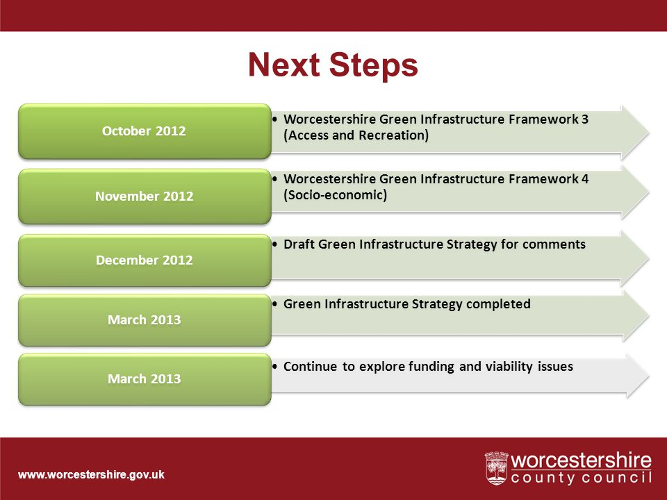 Next Steps Worcestershire Green Infrastructure Framework 3 (Access and Recreation) October 2012 Worcestershire Green Infrastructure Framework 4 (Socio-economic) November 2012 Draft Green Infrastructure Strategy for comments December 2012 Green Infrastructure Strategy completed March 2013 Continue to explore funding and viability issues March 2013