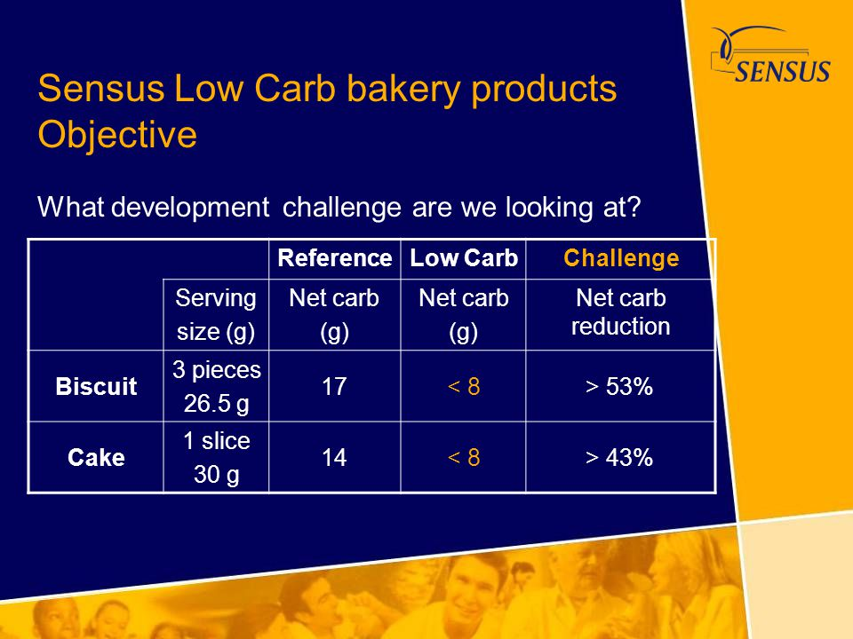 Sensus Low Carb bakery products Objective What development challenge are we looking at? ReferenceLow CarbChallenge Serving size (g) Net carb (g) Net c