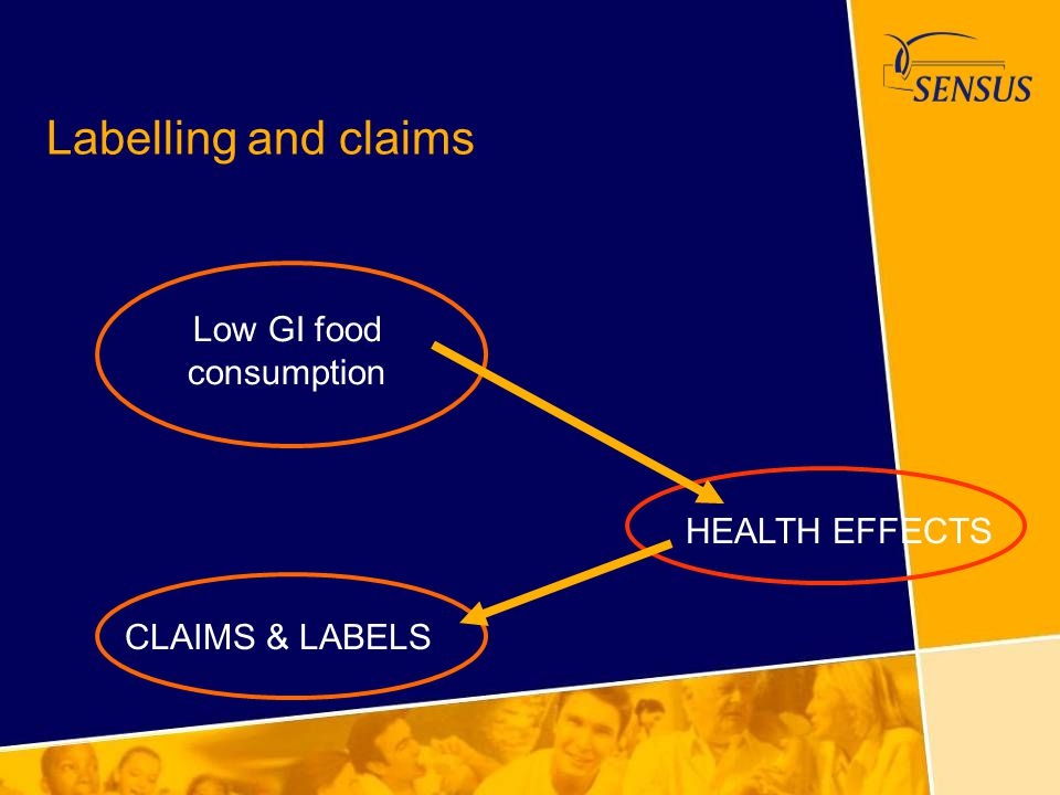 Low GI food consumption HEALTH EFFECTS CLAIMS & LABELS Labelling and claims