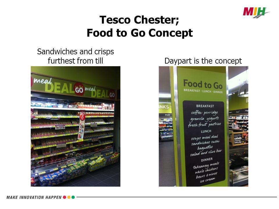 Sandwiches and crisps furthest from till Daypart is the concept Tesco Chester; Food to Go Concept