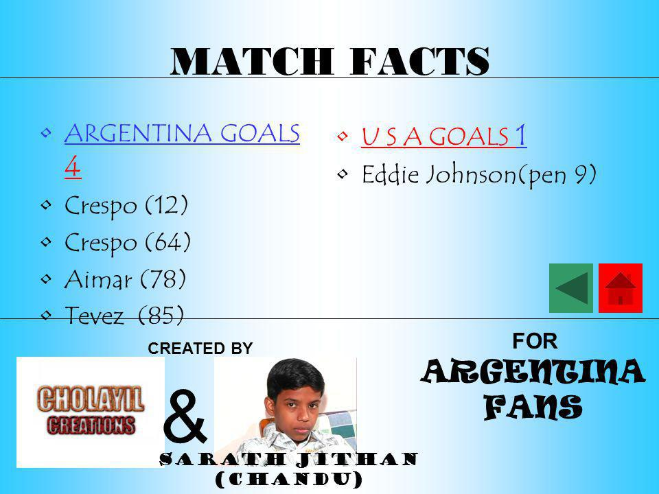 MATCH FACTS ARGENTINA GOALS 4 Crespo (12) Crespo (64) Aimar (78) Tevez (85) U S A GOALS 1 Eddie Johnson(pen 9) CREATED BY & SARATH JITHAN (CHANDU) FOR ARGENTINA FANS
