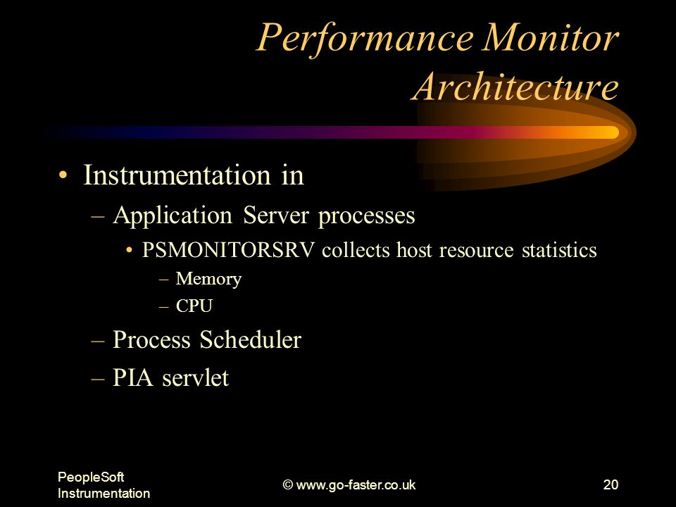 PeopleSoft Instrumentation © www.go-faster.co.uk20 Performance Monitor Architecture Instrumentation in –Application Server processes PSMONITORSRV collects host resource statistics –Memory –CPU –Process Scheduler –PIA servlet