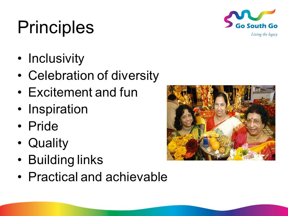 Principles Inclusivity Celebration of diversity Excitement and fun Inspiration Pride Quality Building links Practical and achievable