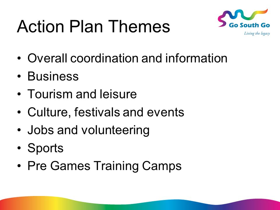 Action Plan Themes Overall coordination and information Business Tourism and leisure Culture, festivals and events Jobs and volunteering Sports Pre Games Training Camps