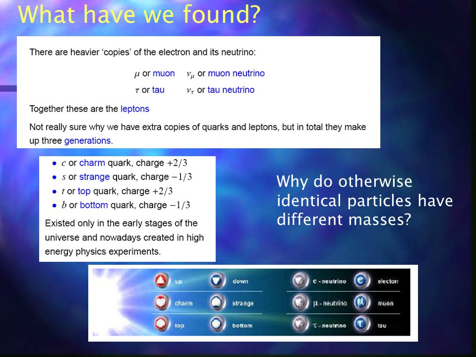 What have we found Why do otherwise identical particles have different masses