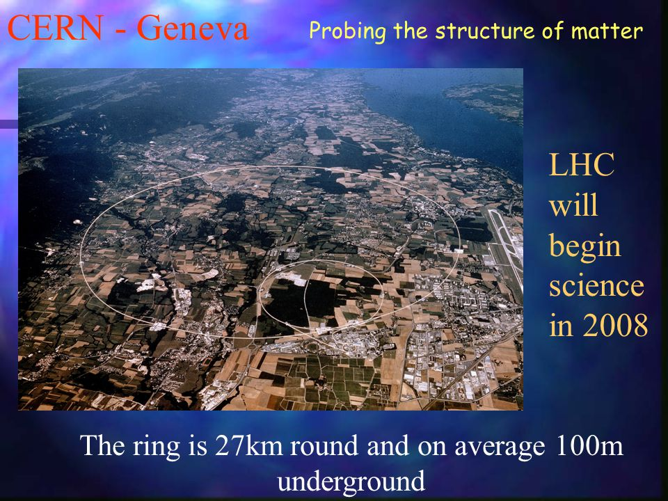 The ring is 27km round and on average 100m underground CERN - Geneva Probing the structure of matter LHC will begin science in 2008