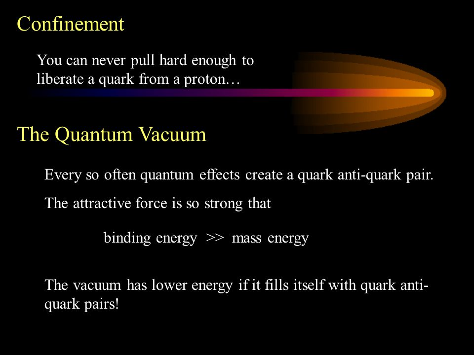 Confinement You can never pull hard enough to liberate a quark from a proton… The Quantum Vacuum Every so often quantum effects create a quark anti-quark pair.