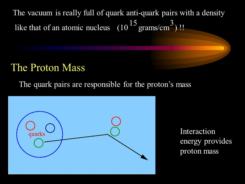 The vacuum is really full of quark anti-quark pairs with a density like that of an atomic nucleus (10 grams/cm ) !! 15 The Proton Mass The quark pairs