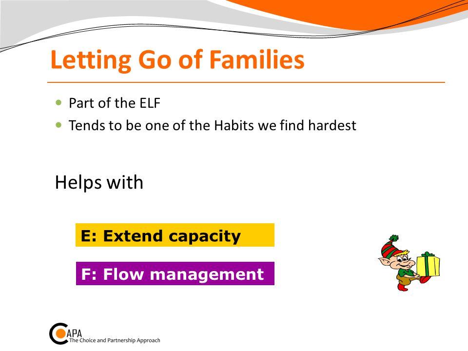 Habit Handle Demand Extend capacity.Let go of families.