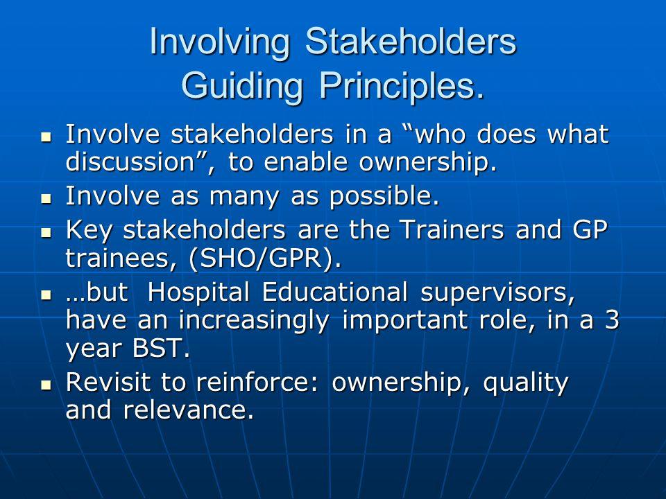 Involving Stakeholders Guiding Principles.