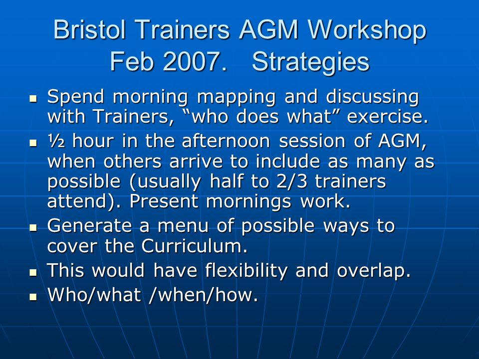 Bristol Trainers AGM Workshop Feb 2007.
