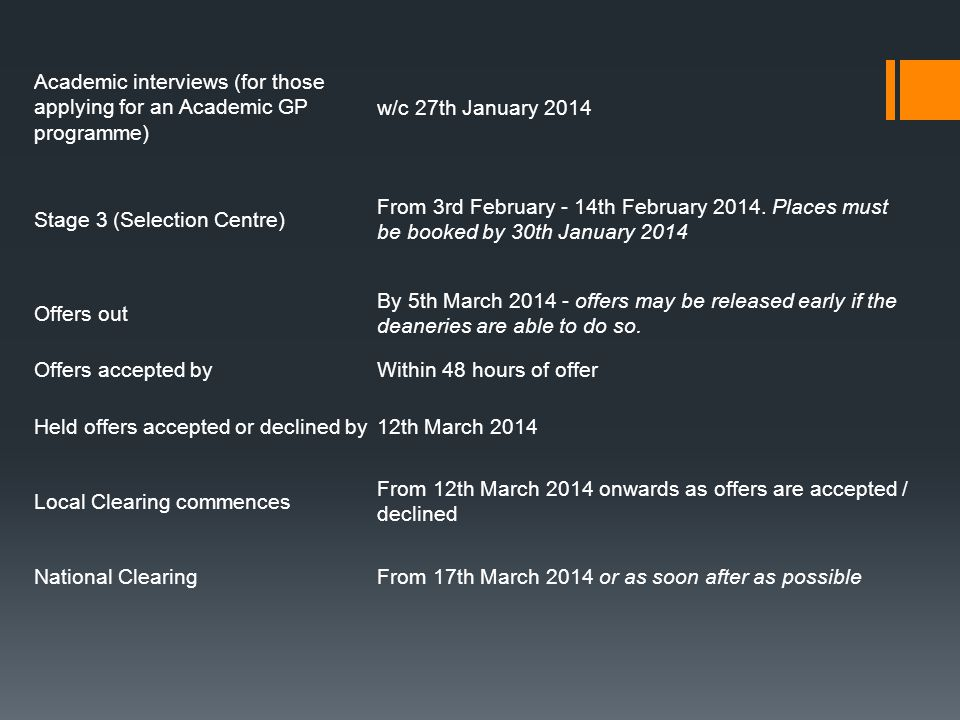 Academic interviews (for those applying for an Academic GP programme) w/c 27th January 2014 Stage 3 (Selection Centre) From 3rd February - 14th Februa