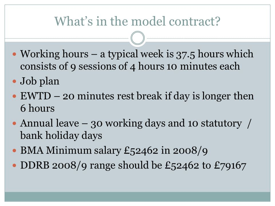 What's in the model contract.