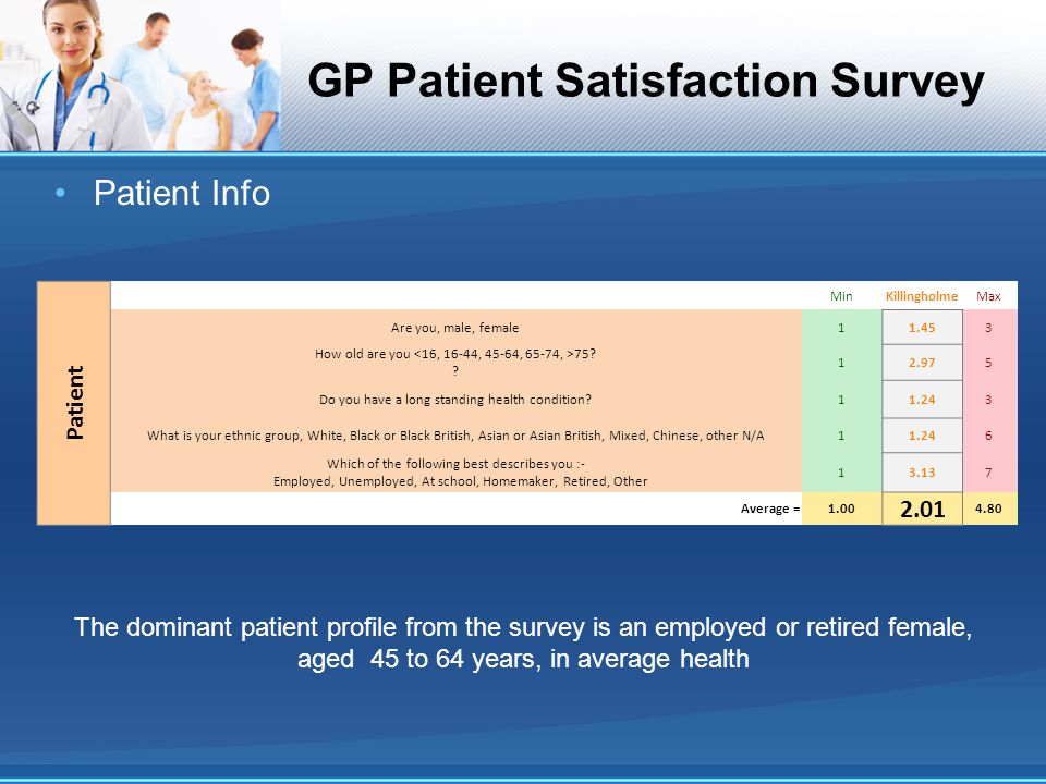 GP Patient Satisfaction Survey Patient Info Patient MinKillingholmeMax Are you, male, female11.453 How old are you 75? ? 12.975 Do you have a long sta