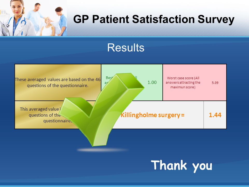 GP Patient Satisfaction Survey Results These averaged values are based on the 46 questions of the questionnaire.