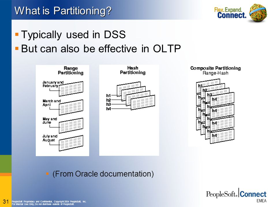 PeopleSoft Proprietary and Confidential, Copyright 2004 PeopleSoft, Inc. For Internal Use Only, Do not distribute outside of PeopleSoft. 31 What is Pa