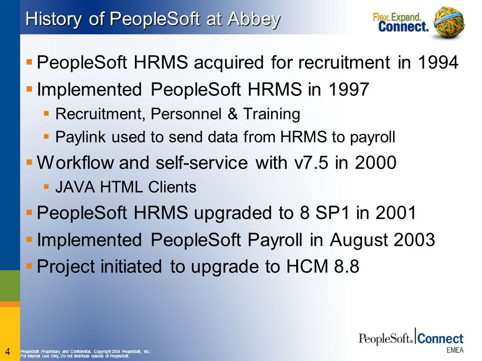 PeopleSoft Proprietary and Confidential, Copyright 2004 PeopleSoft, Inc. For Internal Use Only, Do not distribute outside of PeopleSoft. 4 History of