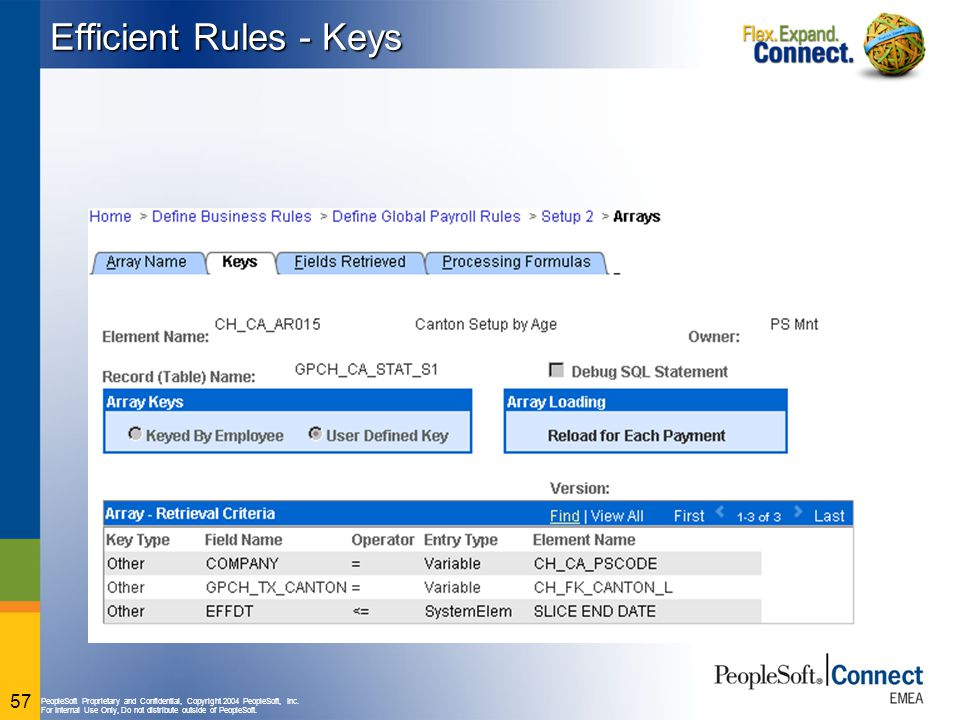 PeopleSoft Proprietary and Confidential, Copyright 2004 PeopleSoft, Inc. For Internal Use Only, Do not distribute outside of PeopleSoft. 57 Efficient