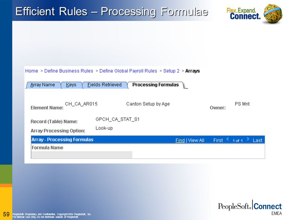 PeopleSoft Proprietary and Confidential, Copyright 2004 PeopleSoft, Inc. For Internal Use Only, Do not distribute outside of PeopleSoft. 59 Efficient
