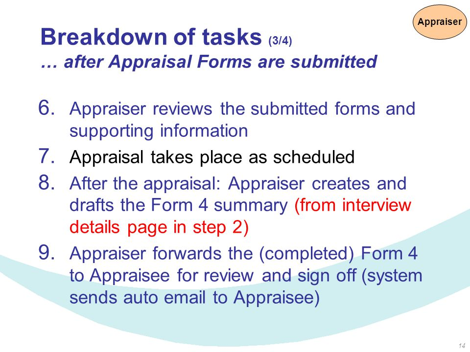 14 Breakdown of tasks (3/4) … after Appraisal Forms are submitted 6. Appraiser reviews the submitted forms and supporting information 7. Appraisal tak