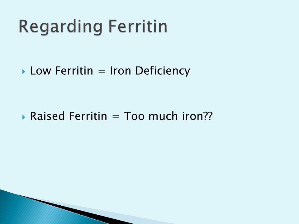  Low Ferritin = Iron Deficiency  Raised Ferritin = Too much iron??