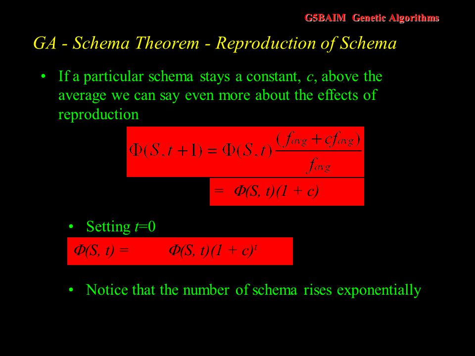 G5BAIM Genetic Algorithms GA - Schema Theorem - Number of Schema Going one stage further we can estimate the number of schema present at t +1 n is the