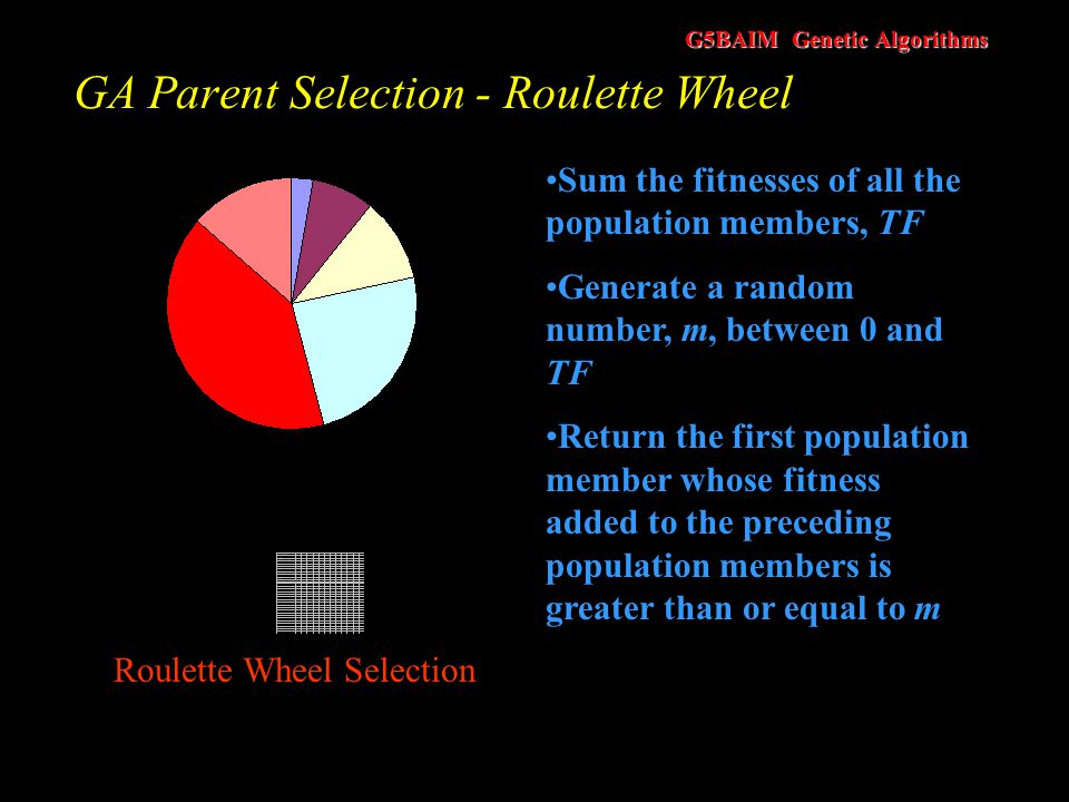 G5BAIM Genetic Algorithms GA Algorithm - Population Module Deletion –Delete-All : Deletes all the members of the current population and replaces them
