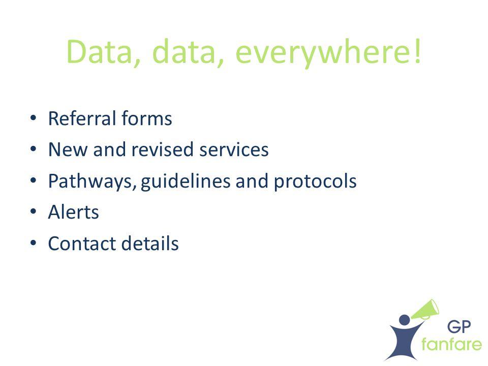 Data, data, everywhere.