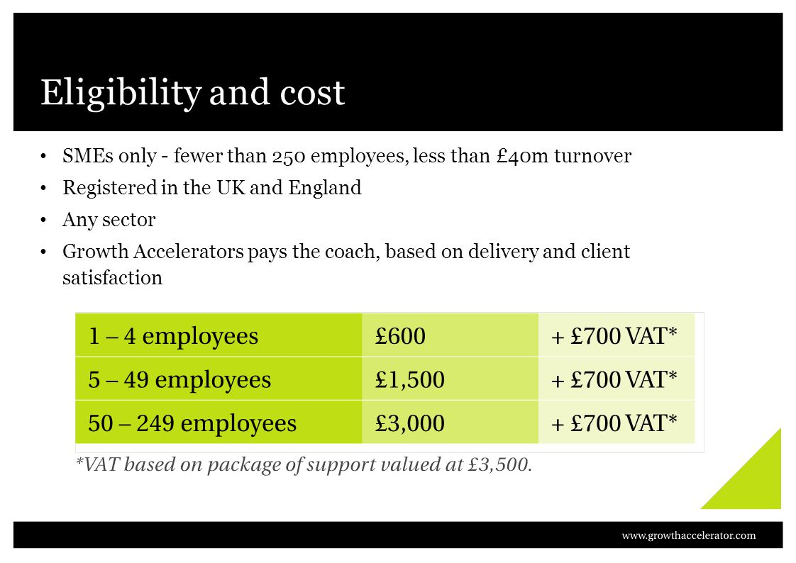Eligibility and cost SMEs only - fewer than 250 employees, less than £40m turnover Registered in the UK and England Any sector Growth Accelerators pays the coach, based on delivery and client satisfaction