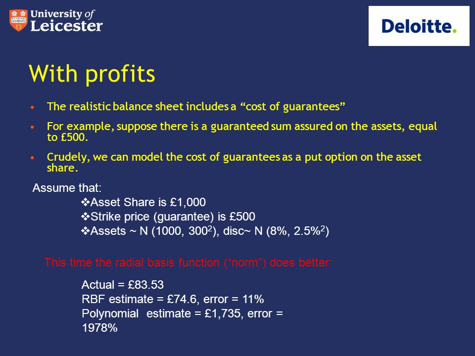 "With profits The realistic balance sheet includes a ""cost of guarantees"" For example, suppose there is a guaranteed sum assured on the assets, equal t"