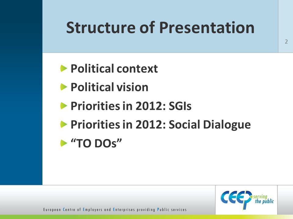 Structure of Presentation Political context Political vision Priorities in 2012: SGIs Priorities in 2012: Social Dialogue TO DOs 2